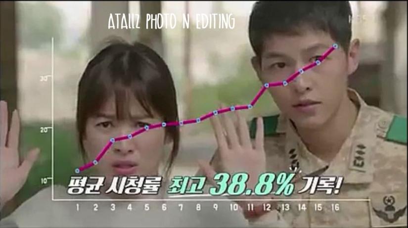 episode 16 jadi yang paling tinggi, tembus rekor juga yaitu 46,6%